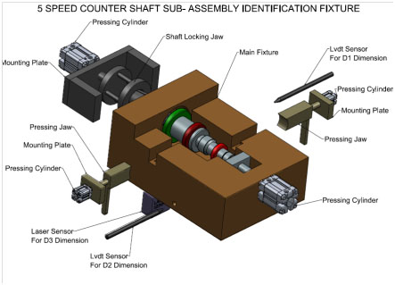SUB-ASSEMBLY COMPONENT