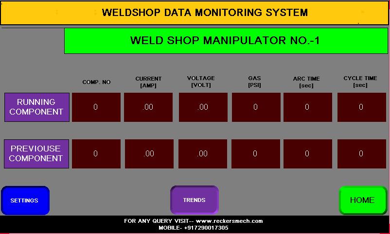 IIOT-Weldshop