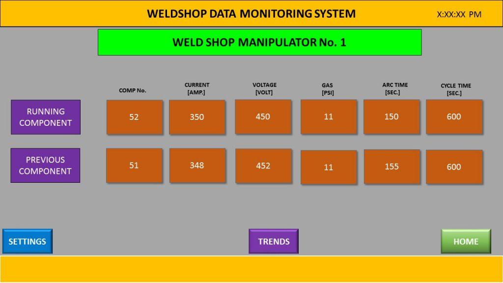 Weld Shop Digitization